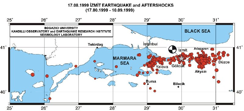 Kocaeli Earthquake Seismological Infomation